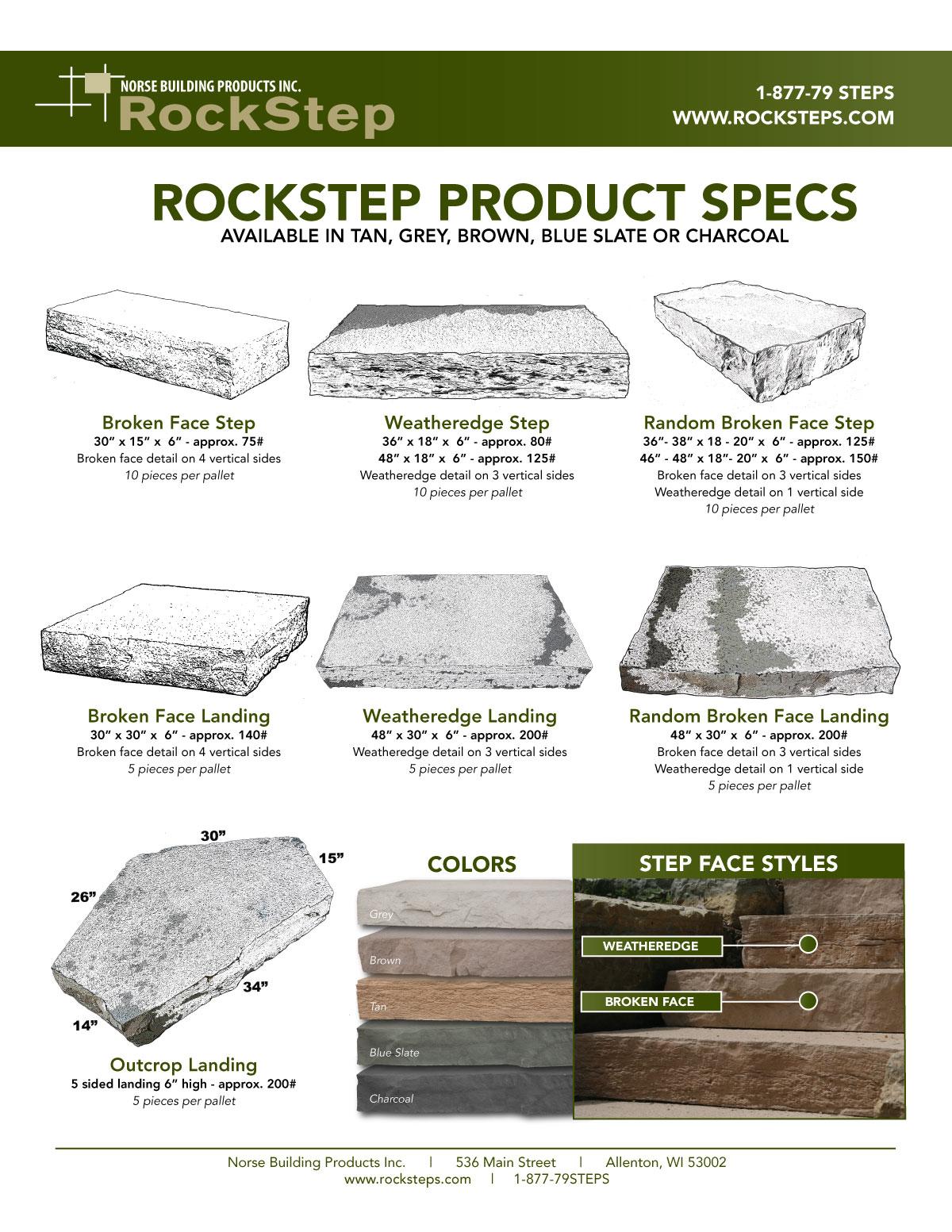 Product specification - Product Specification Guide Eaton